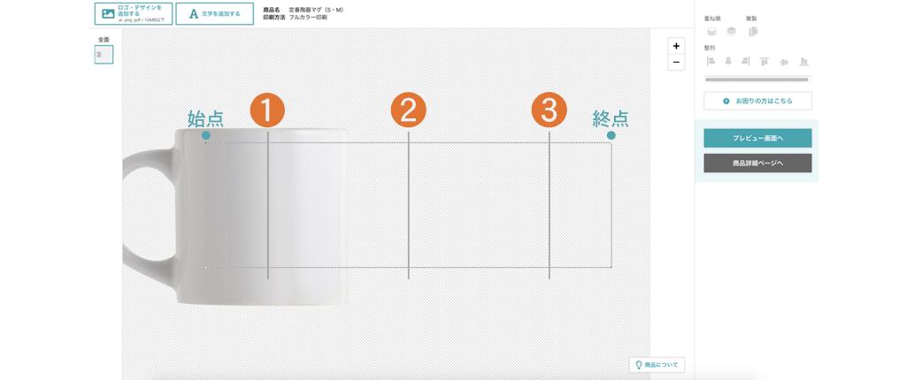 デザイン編集ツールでのマグカップの印刷位置説明