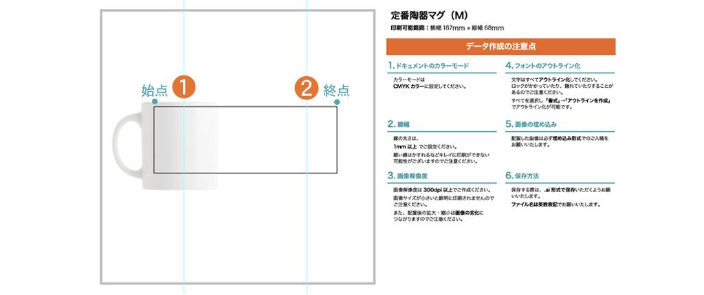 Illustratorテンプレートでのマグカップの印刷位置説明