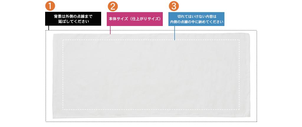 オリジナルタオルのデザイン編集画面の見方説明
