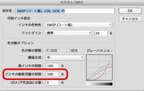 インキ総使用量の制限値設定方法